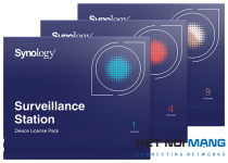 Surveillance Device License Pack